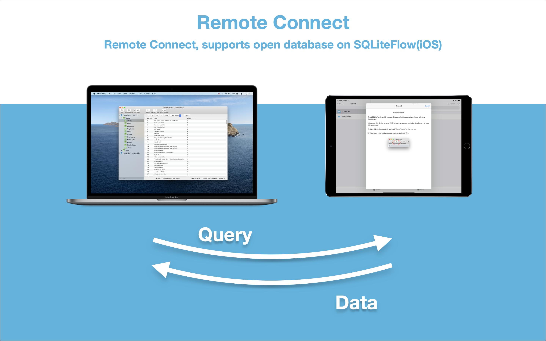 SQLiteFlow | SQLite Editor for Mac & iOS